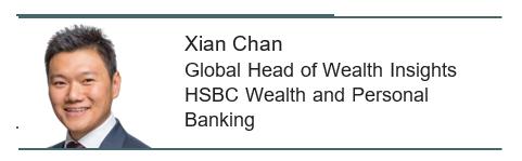 Xian Chan Global Head of Wealth Insights Display in modal window to enlarge